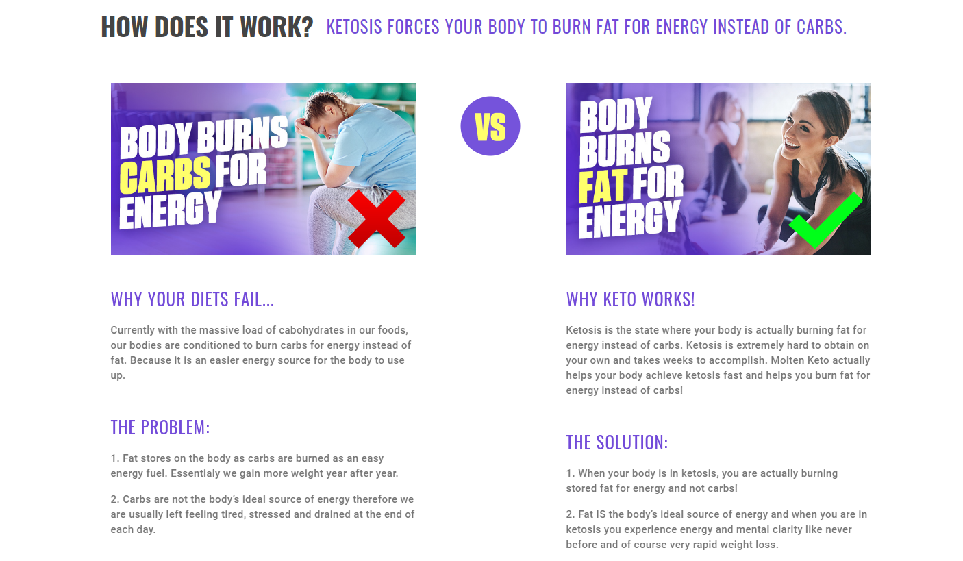 Molten Keto Garcinia - Price, Scam, Ingredients, Side Effects, Review?
